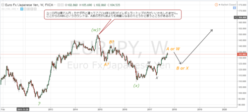 174eurjpy.PNG