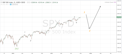 174spx.PNG