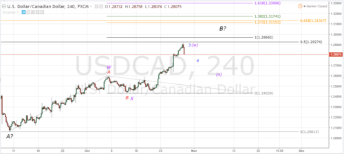 181usdcad.PNG