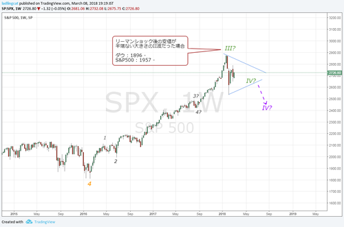182spx.png
